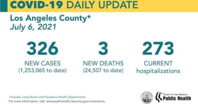 tuesday-covid-19-roundup:-scv-cases-total-28376;-skilled-nursing-homes'-high-vaccination-rates-reflect-low-cases-–-scvnews.com