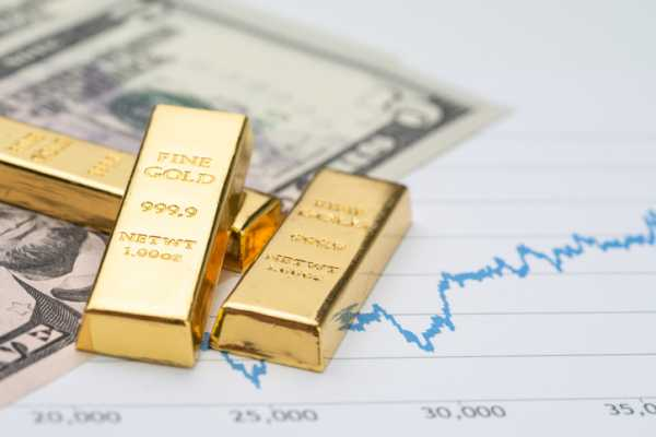 gold-price-forecast-–-gold-markets-continue-to-hang-around-200-day-ema-–-fx-empire