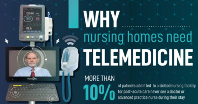 how-telemedicine-allows-nursing-homes-to-run-like-startups-–-grit-daily