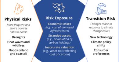 climate-change-and-benchmarking-risk-for-retirement-plans-|-plansponsor-–-plansponsor